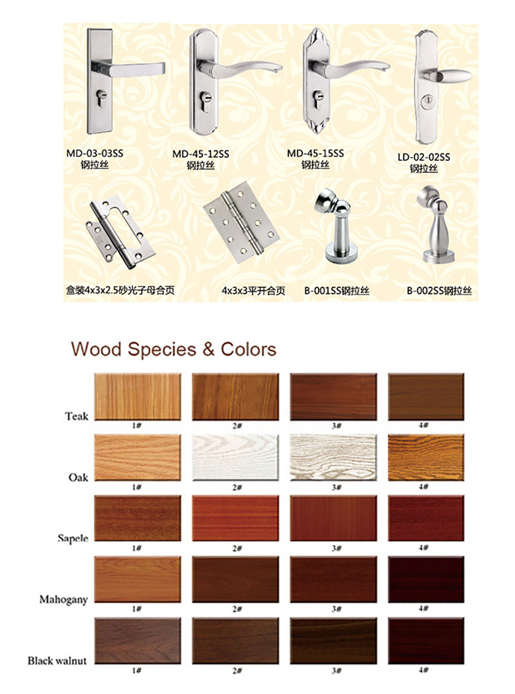Sendiao Furniture High-quality interior wood doors for business chateau-10